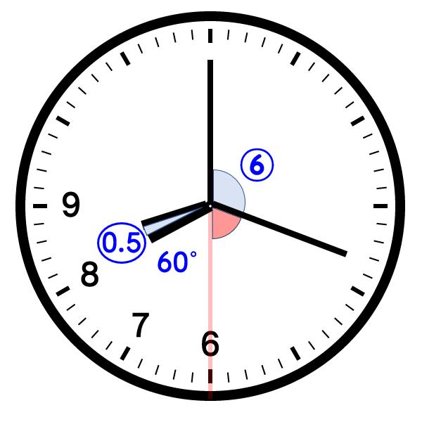 時計算(巣鴨3)