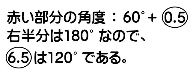 時計算(巣鴨4)