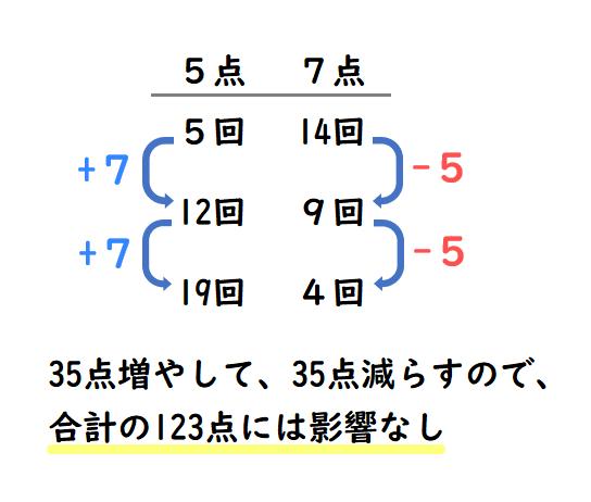 東京農大第一解説用2
