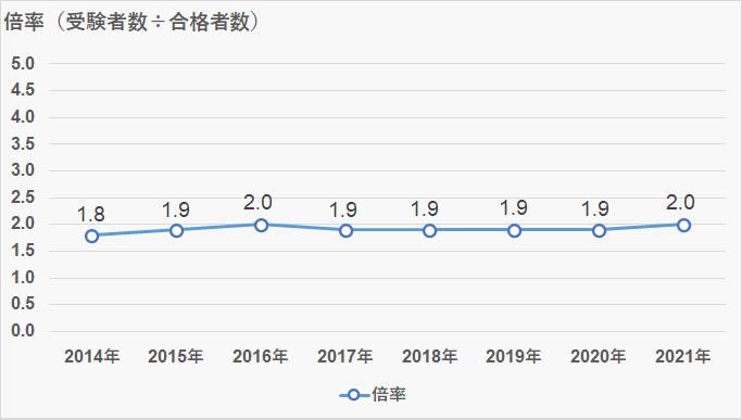 浦和明の星_受験倍率_2021年第1回