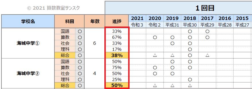 12_過去問管理表_過去問進捗説明