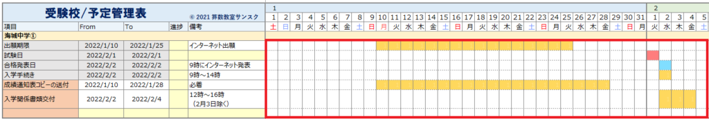 07_過去問管理表_手続き予定表